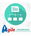 Agile Category Tree for PrestaShop